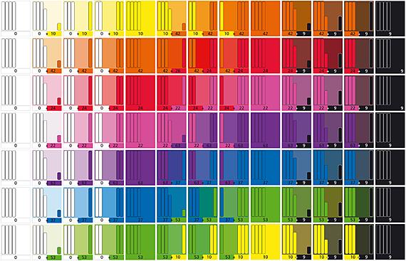 Таблица смешивания цветов Fimo, полимерная глина, палитра